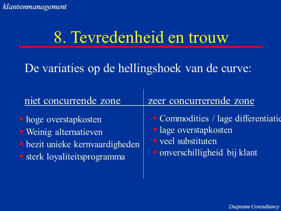 8. Tevredenheid en trouw De variaties op de hellingshoek van de curve: niet concurrende zone zeer concurrerende zone  hoge overstapkosten  Weinig al