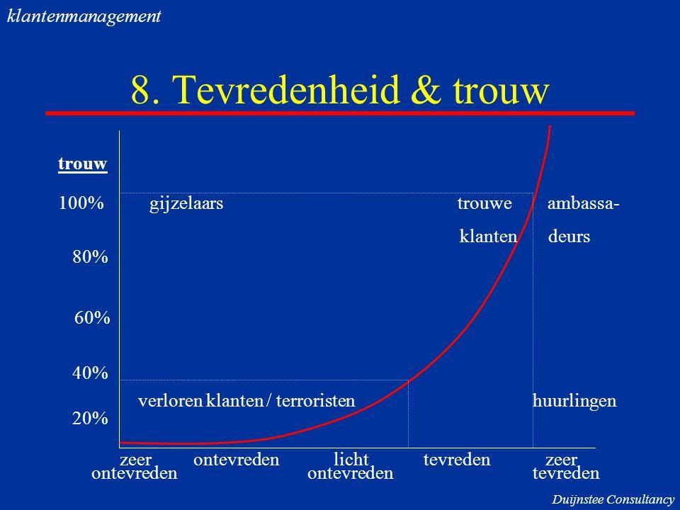 8. Tevredenheid & trouw trouw 100% gijzelaars trouwe ambassa- klanten deurs 80% 60% 40% verloren klanten / terroristen huurlingen 20% zeer ontevreden