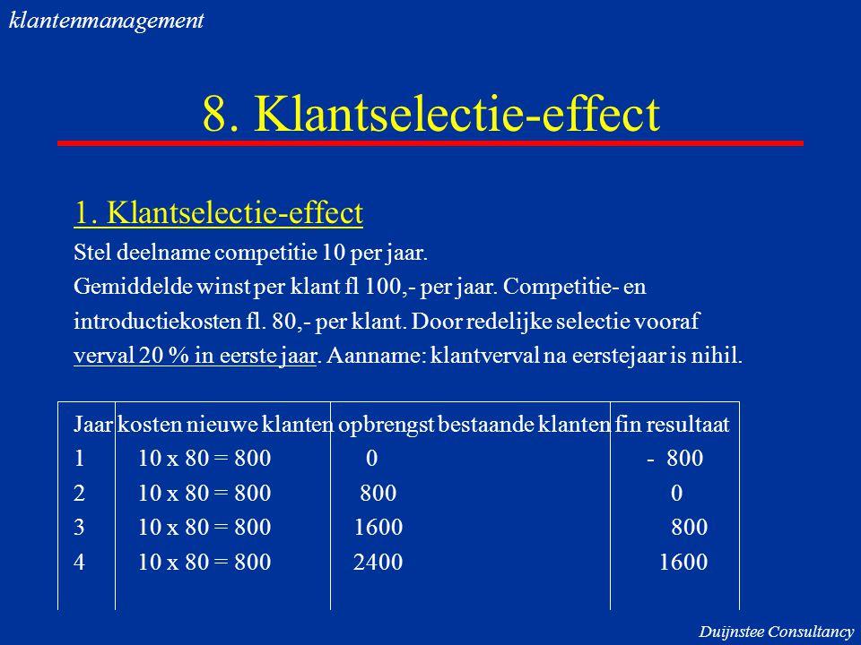 8. Klantselectie-effect 1. Klantselectie-effect Stel deelname competitie 10 per jaar. Gemiddelde winst per klant fl 100,- per jaar. Competitie- en int