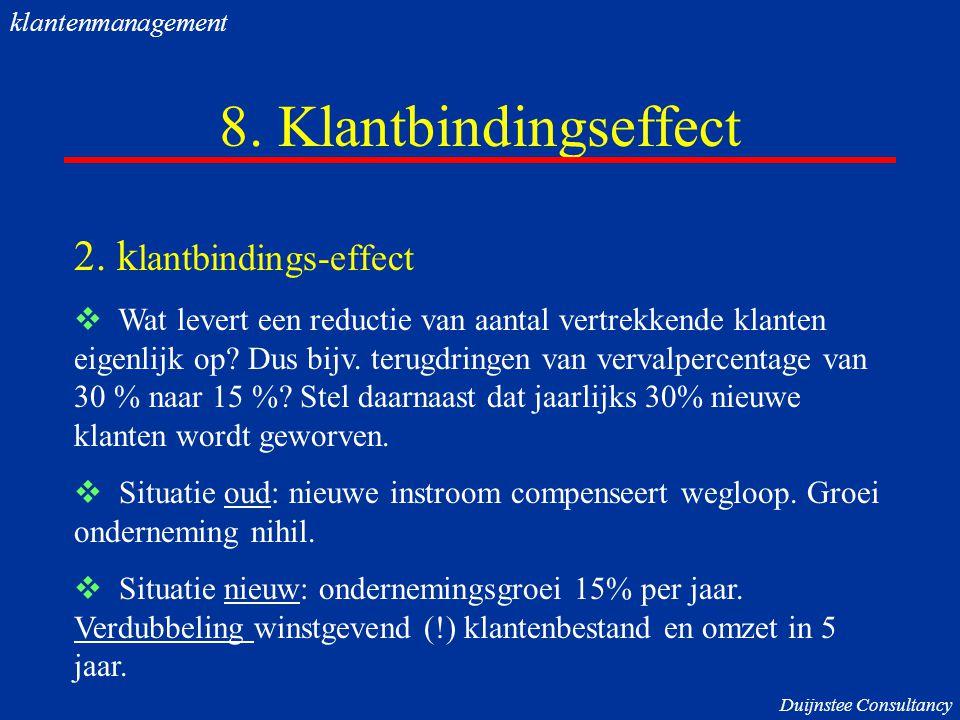 8. Klantbindingseffect 2. k lantbindings-effect  Wat levert een reductie van aantal vertrekkende klanten eigenlijk op? Dus bijv. terugdringen van ver