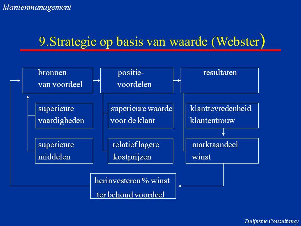 9.Strategie op basis van waarde (Webster ) bronnen positie- resultaten van voordeel voordelen superieure superieure waarde klanttevredenheid vaardighe