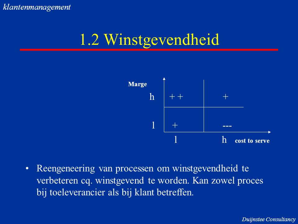 1.2 Winstgevendheid Marge h + + + l + --- l h cost to serve Reengeneering van processen om winstgevendheid te verbeteren cq. winstgevend te worden. Ka