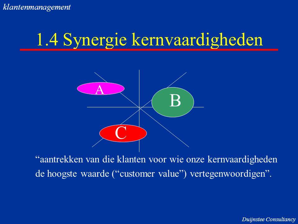 """1.4 Synergie kernvaardigheden """"aantrekken van die klanten voor wie onze kernvaardigheden de hoogste waarde (""""customer value"""") vertegenwoordigen"""". Duij"""