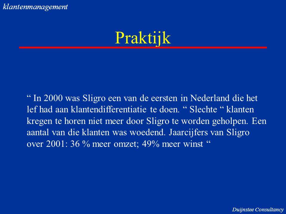 """Praktijk """" In 2000 was Sligro een van de eersten in Nederland die het lef had aan klantendifferentiatie te doen. """" Slechte """" klanten kregen te horen n"""
