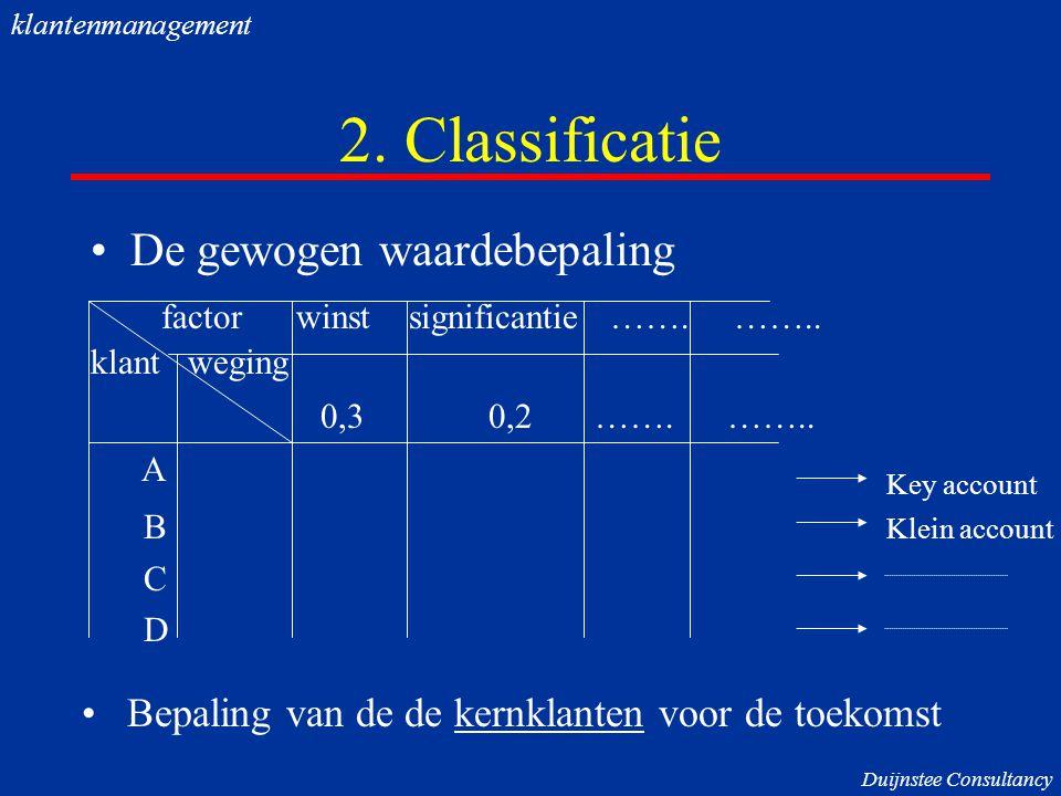 2. Classificatie De gewogen waardebepaling factor winst significantie ……. …….. klant weging 0,3 0,2 ……. …….. A B C D Duijnstee Consultancy klantenmana