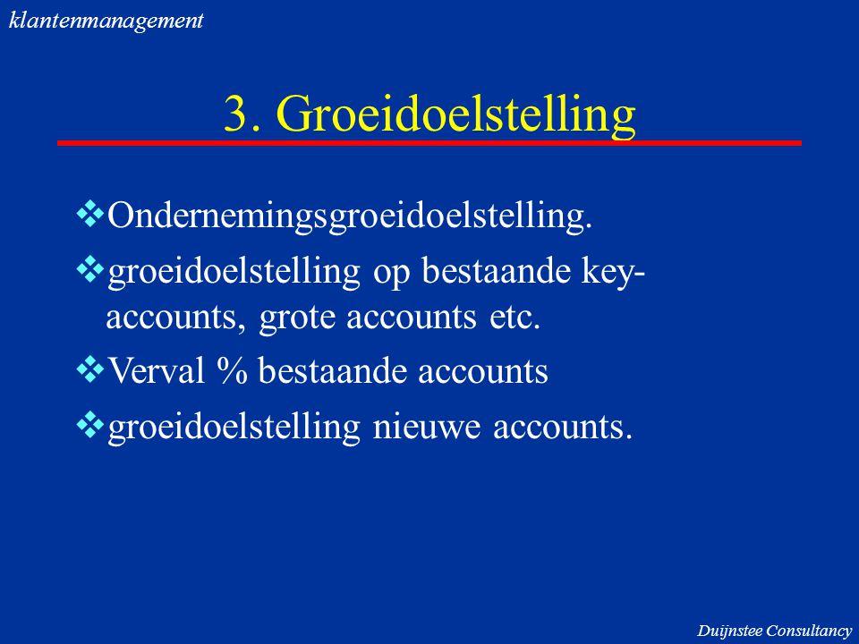 3. Groeidoelstelling  Ondernemingsgroeidoelstelling.  groeidoelstelling op bestaande key- accounts, grote accounts etc.  Verval % bestaande account