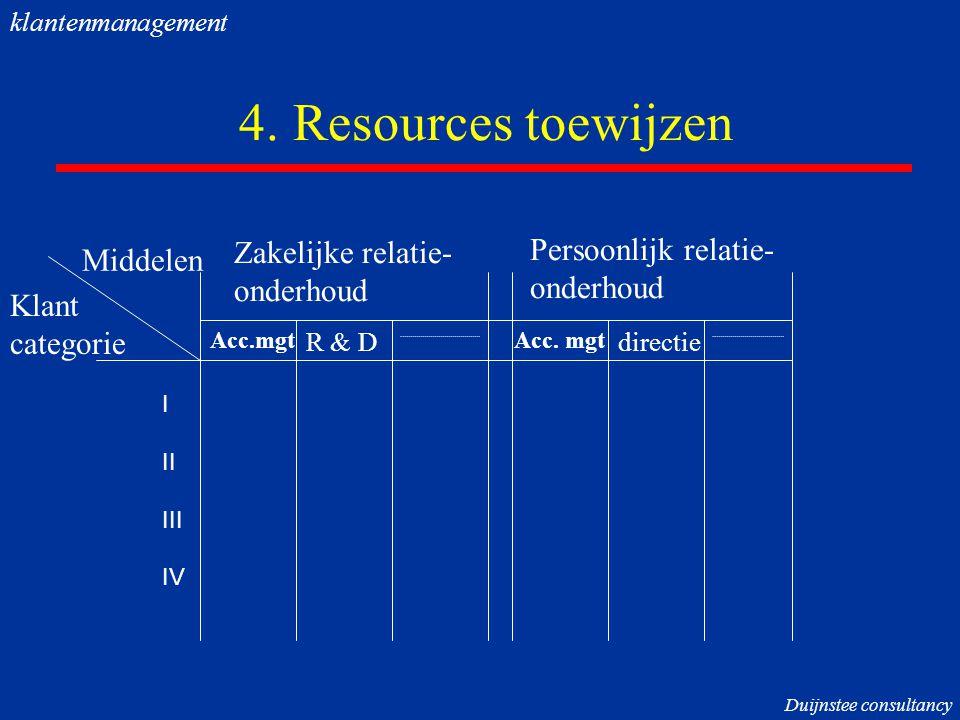 4. Resources toewijzen Zakelijke relatie- onderhoud Persoonlijk relatie- onderhoud Middelen Klant categorie I II III IV Duijnstee consultancy klantenm