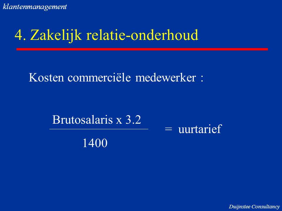 4. Zakelijk relatie-onderhoud klantenmanagement Duijnstee Consultancy Kosten commerciële medewerker : Brutosalaris x 3.2 1400 = uurtarief