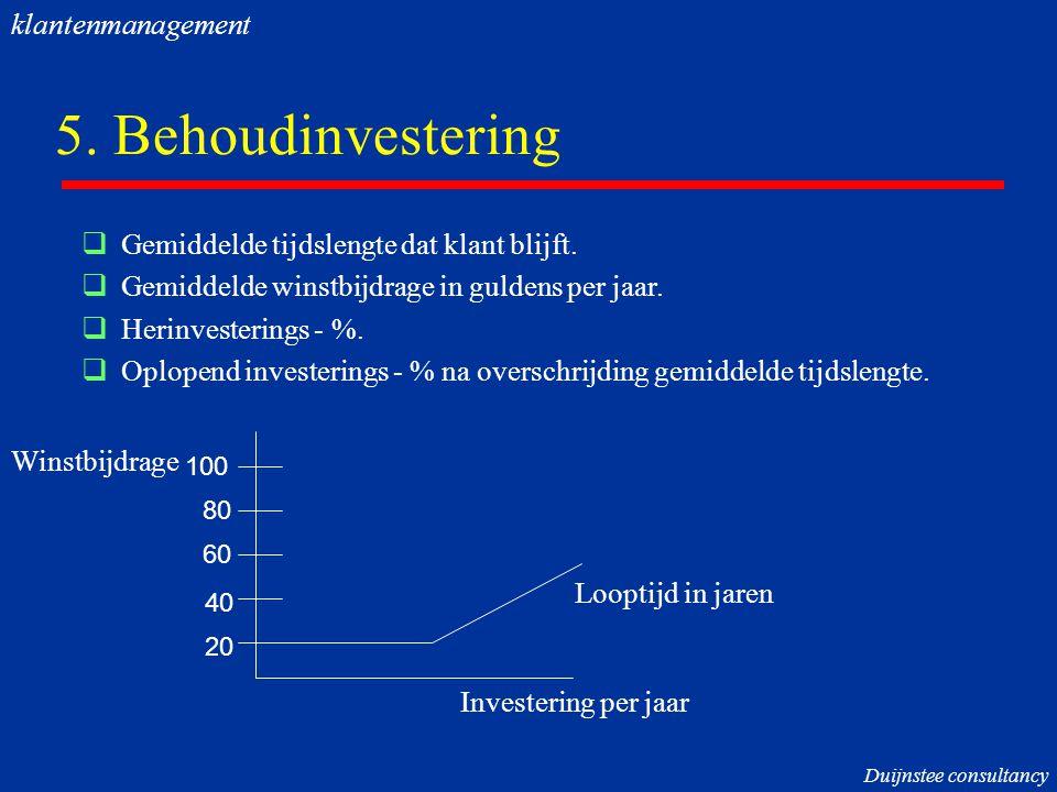 5. Behoudinvestering  Gemiddelde tijdslengte dat klant blijft.  Gemiddelde winstbijdrage in guldens per jaar.  Herinvesterings - %.  Oplopend inve