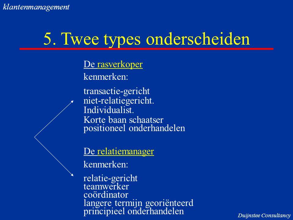 5. Twee types onderscheiden De rasverkoper kenmerken: transactie-gericht niet-relatiegericht. Individualist. Korte baan schaatser positioneel onderhan