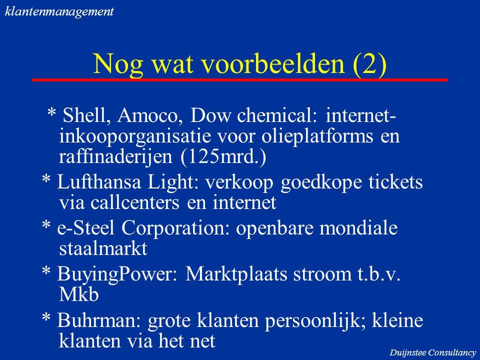 Nog wat voorbeelden (2) * Shell, Amoco, Dow chemical: internet- inkooporganisatie voor olieplatforms en raffinaderijen (125mrd.) * Lufthansa Light: ve