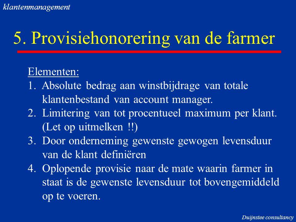 5. Provisiehonorering van de farmer Elementen: 1. Absolute bedrag aan winstbijdrage van totale klantenbestand van account manager. 2. Limitering van t