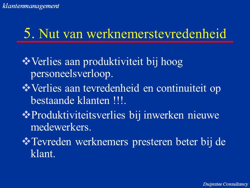 5. Nut van werknemerstevredenheid  Verlies aan produktiviteit bij hoog personeelsverloop.  Verlies aan tevredenheid en continuiteit op bestaande kla