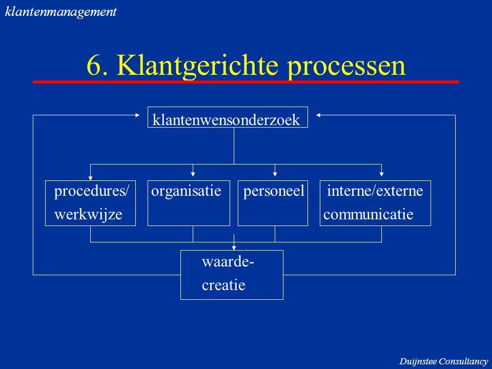 6. Klantgerichte processen klantenwensonderzoek procedures/ organisatie personeel interne/externe werkwijze communicatie waarde- creatie Duijnstee Con