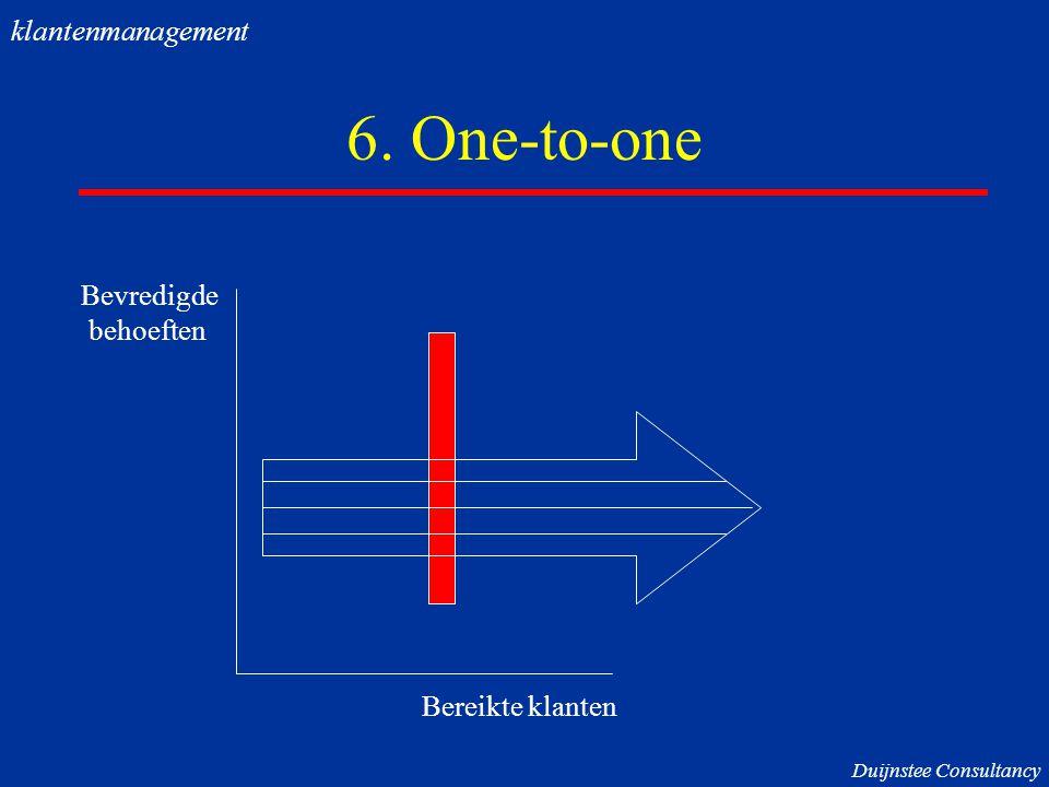 6. One-to-one Bevredigde behoeften Bereikte klanten klantenmanagement Duijnstee Consultancy