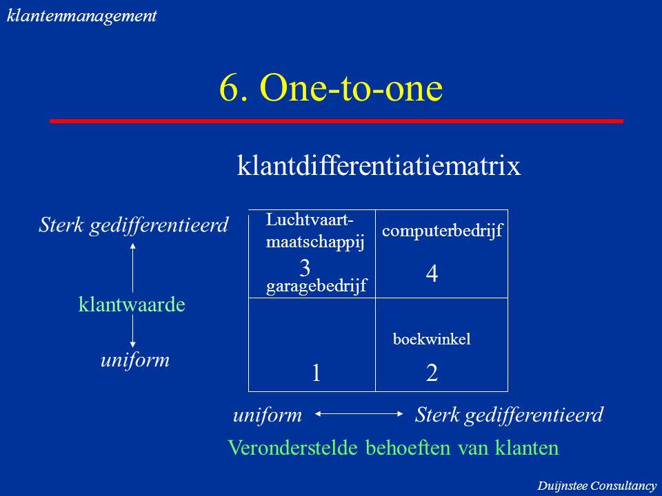 6. One-to-one klantdifferentiatiematrix klantwaarde Sterk gedifferentieerd uniform Veronderstelde behoeften van klanten Sterk gedifferentieerduniform