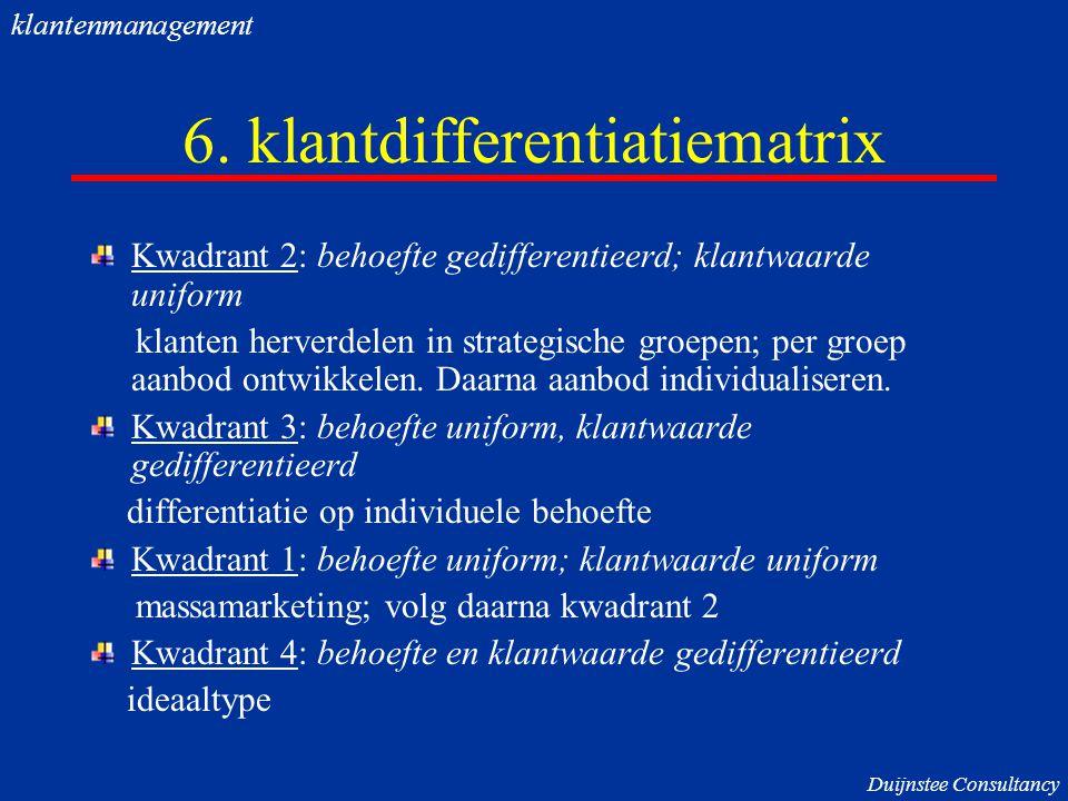 6. klantdifferentiatiematrix Kwadrant 2: behoefte gedifferentieerd; klantwaarde uniform klanten herverdelen in strategische groepen; per groep aanbod