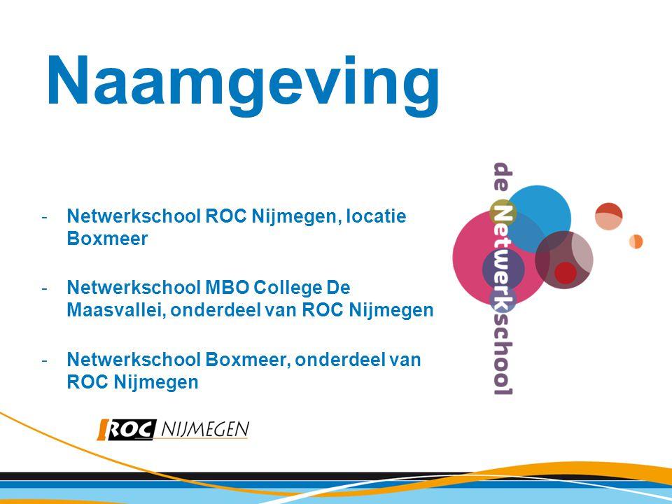 Naamgeving -Netwerkschool ROC Nijmegen, locatie Boxmeer -Netwerkschool MBO College De Maasvallei, onderdeel van ROC Nijmegen -Netwerkschool Boxmeer, onderdeel van ROC Nijmegen