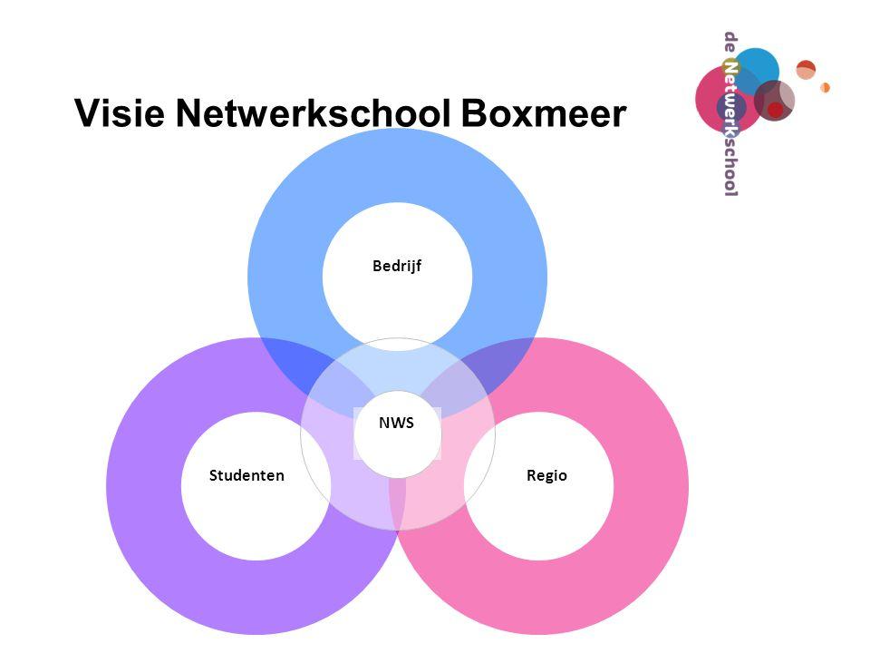 Visie Netwerkschool Boxmeer NWS Bedrijf StudentenRegio