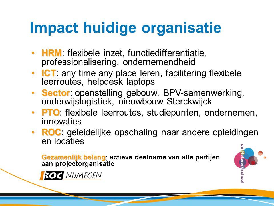 Impact huidige organisatie HRMHRM: flexibele inzet, functiedifferentiatie, professionalisering, ondernemendheid ICTICT: any time any place leren, faci