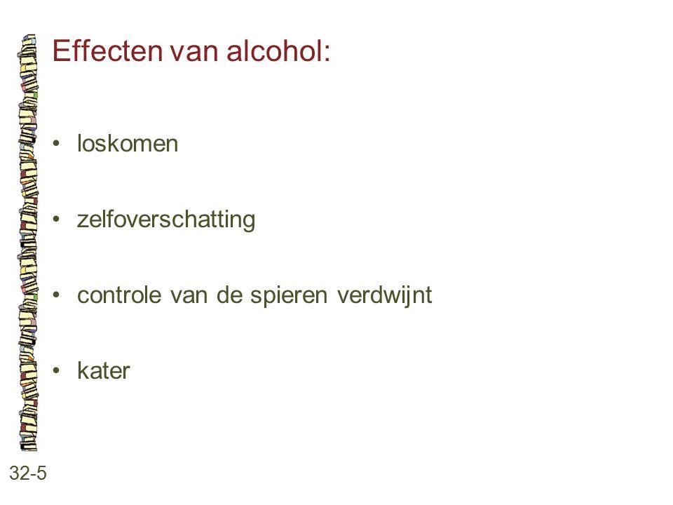 Effecten van alcohol: 32-5 loskomen zelfoverschatting controle van de spieren verdwijnt kater