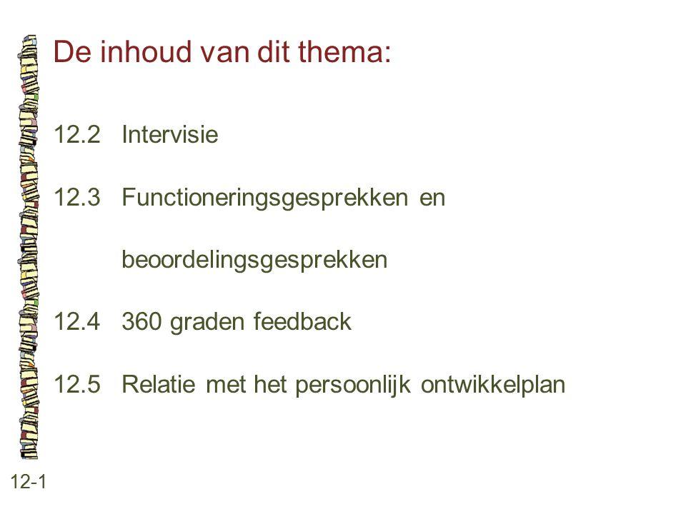 De inhoud van dit thema: 12-1 12.2 Intervisie 12.3 Functioneringsgesprekken en beoordelingsgesprekken 12.4 360 graden feedback 12.5 Relatie met het pe