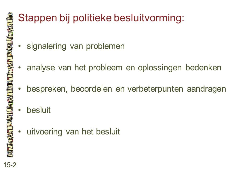Stappen bij politieke besluitvorming: 15-2 signalering van problemen analyse van het probleem en oplossingen bedenken bespreken, beoordelen en verbete