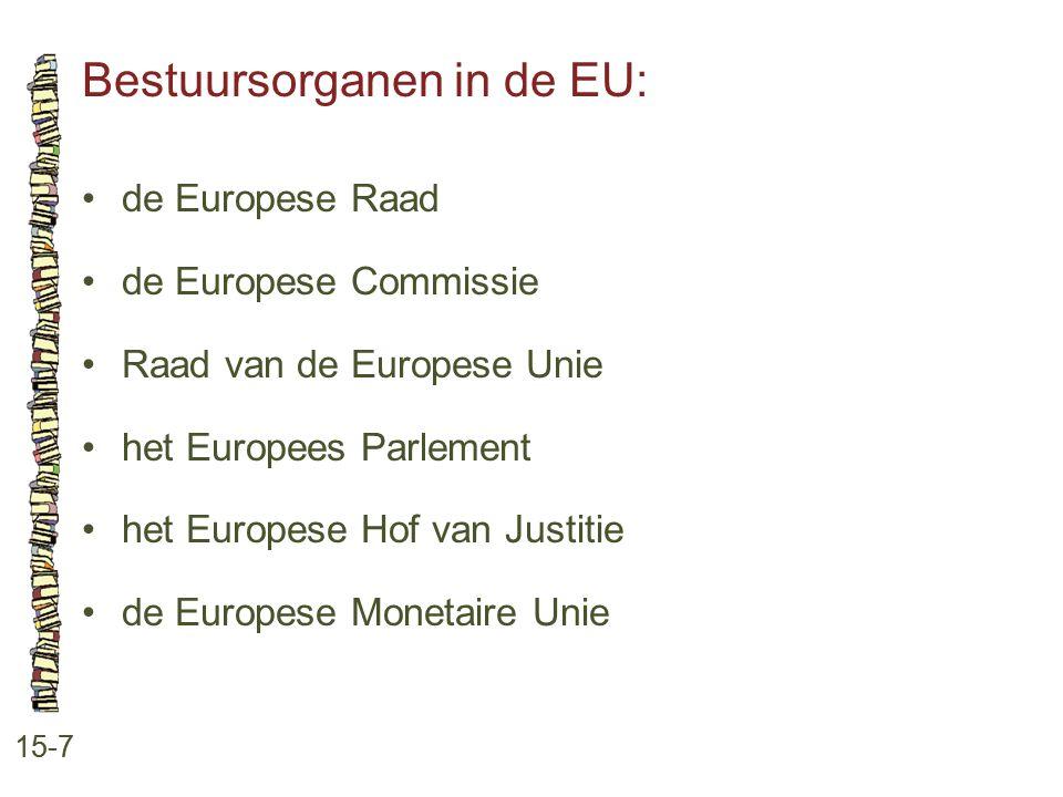 Bestuursorganen in de EU: 15-7 de Europese Raad de Europese Commissie Raad van de Europese Unie het Europees Parlement het Europese Hof van Justitie d