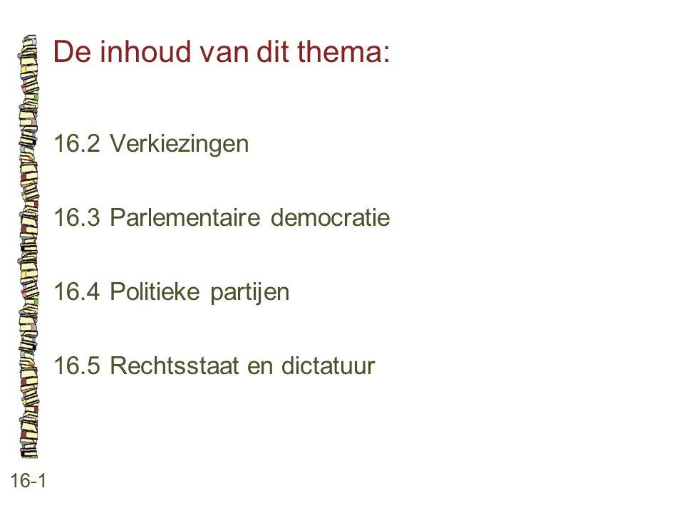 De inhoud van dit thema: 16-1 16.2Verkiezingen 16.3 Parlementaire democratie 16.4 Politieke partijen 16.5 Rechtsstaat en dictatuur