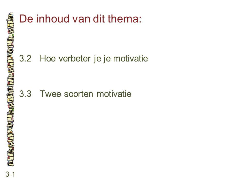 De inhoud van dit thema: 3-1 3.2 Hoe verbeter je je motivatie 3.3 Twee soorten motivatie