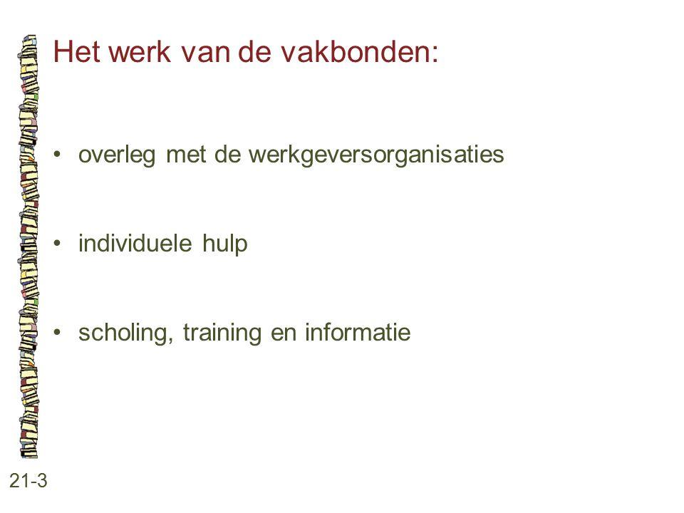 Het werk van de vakbonden: 21-3 overleg met de werkgeversorganisaties individuele hulp scholing, training en informatie