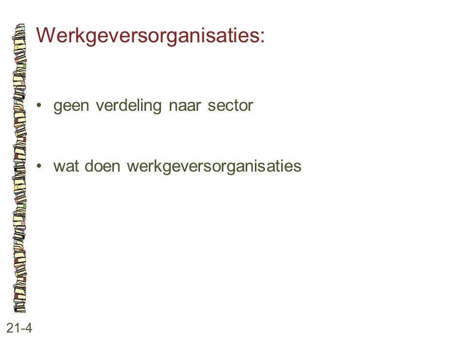 Werkgeversorganisaties: 21-4 geen verdeling naar sector wat doen werkgeversorganisaties