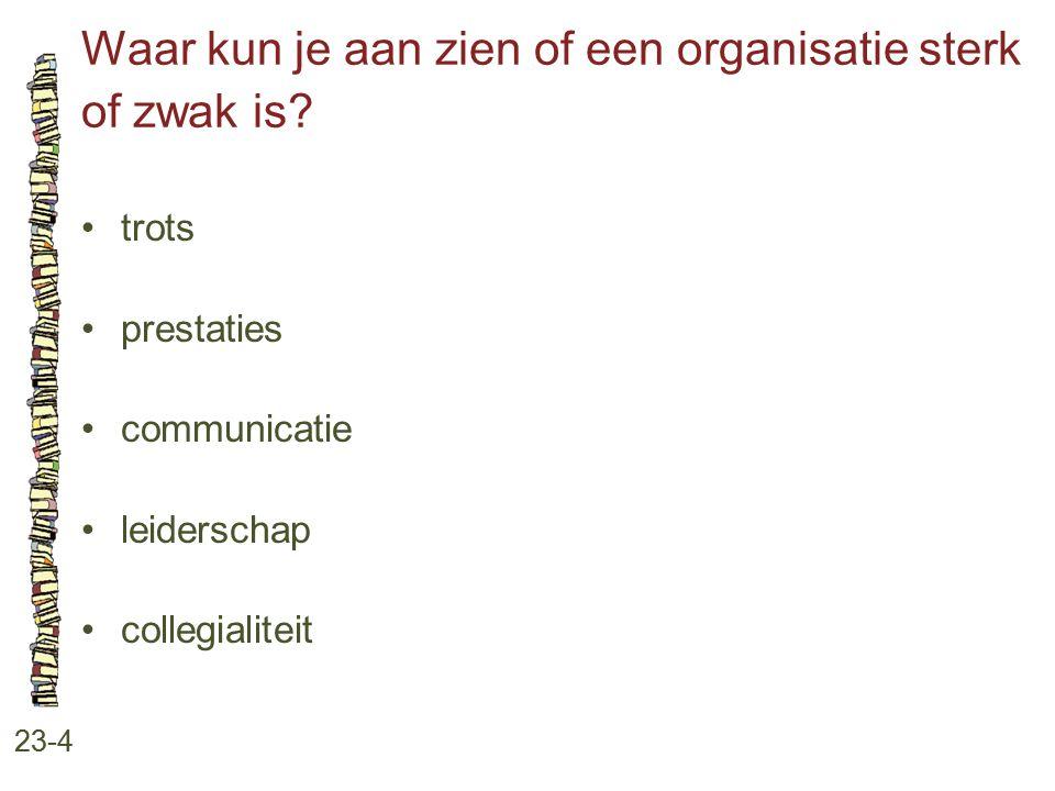 Waar kun je aan zien of een organisatie sterk of zwak is? 23-4 trots prestaties communicatie leiderschap collegialiteit