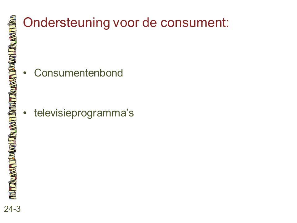 Ondersteuning voor de consument: 24-3 Consumentenbond televisieprogramma's