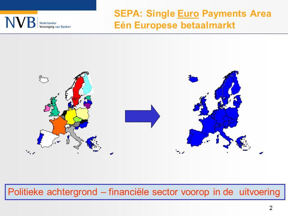 2 SEPA: Single Euro Payments Area Eén Europese betaalmarkt Politieke achtergrond – financiële sector voorop in de uitvoering