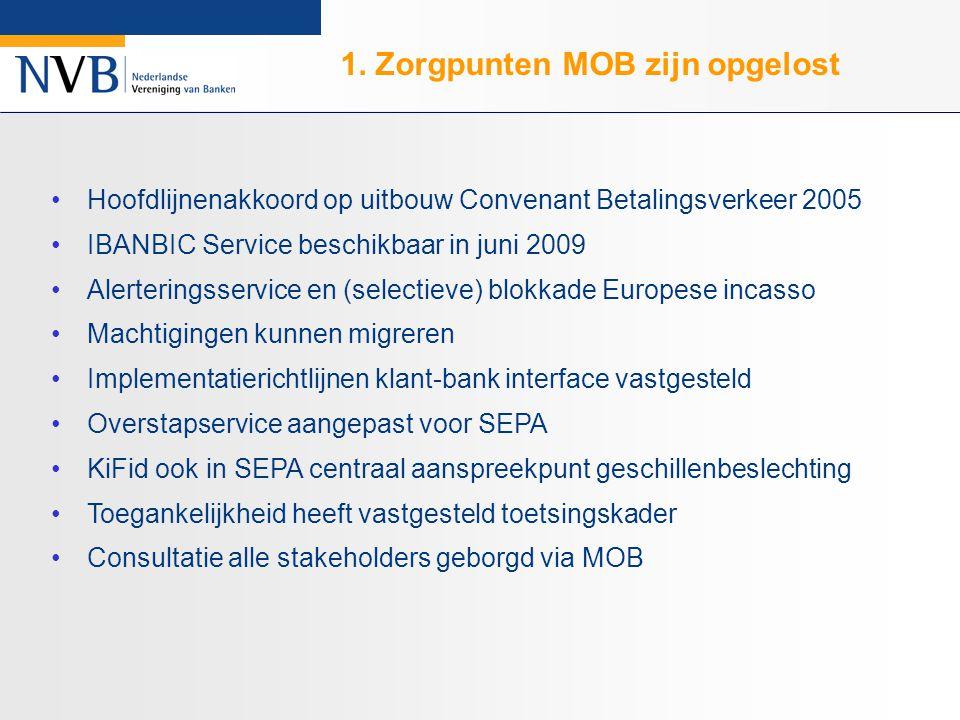 Hoofdlijnenakkoord op uitbouw Convenant Betalingsverkeer 2005 IBANBIC Service beschikbaar in juni 2009 Alerteringsservice en (selectieve) blokkade Europese incasso Machtigingen kunnen migreren Implementatierichtlijnen klant-bank interface vastgesteld Overstapservice aangepast voor SEPA KiFid ook in SEPA centraal aanspreekpunt geschillenbeslechting Toegankelijkheid heeft vastgesteld toetsingskader Consultatie alle stakeholders geborgd via MOB 1.