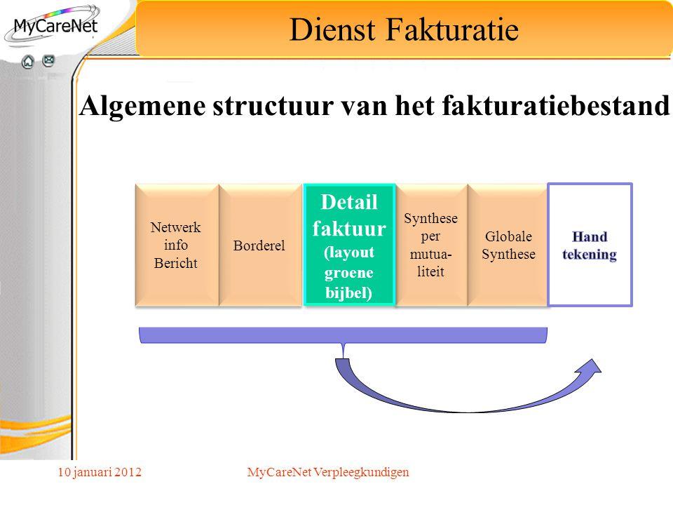 10 januari 2012 Dienst Fakturatie Algemene structuur van het fakturatiebestand MyCareNet Verpleegkundigen Borderel Synthese per mutua- liteit Globale