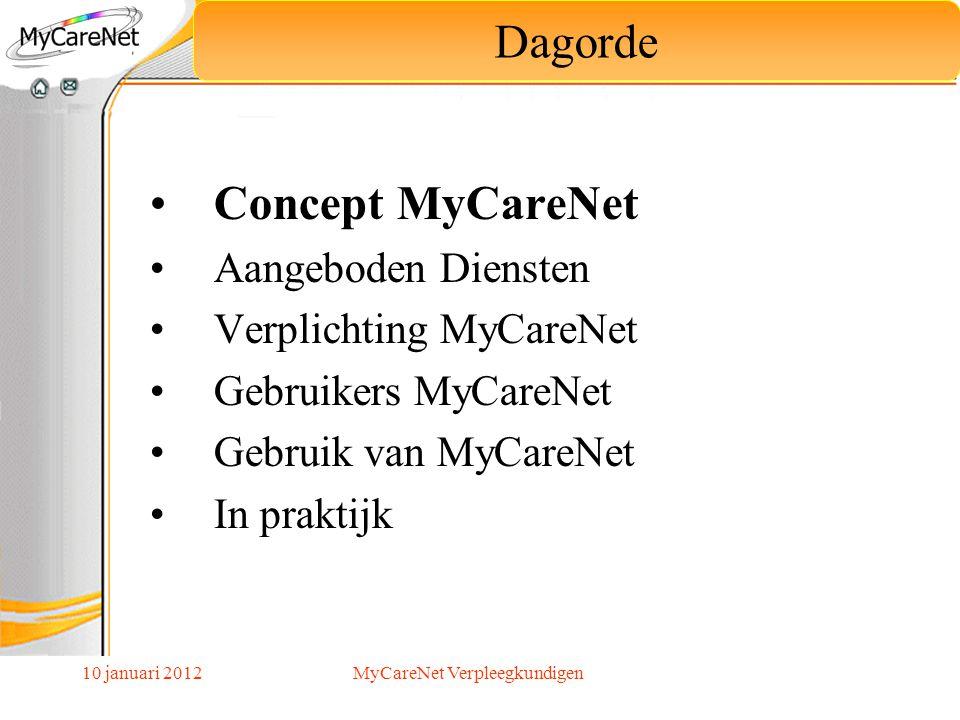 10 januari 2012 Deze controles zijn noodzakelijk om de toegang en de veiligheid van de gegevens te garanderen binnen MyCareNet.