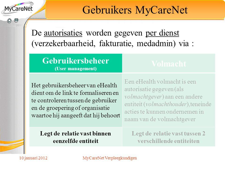 Gebruikers MyCareNet De autorisaties worden gegeven per dienst (verzekerbaarheid, fakturatie, medadmin) via : Gebruikersbeheer (User management) Volma