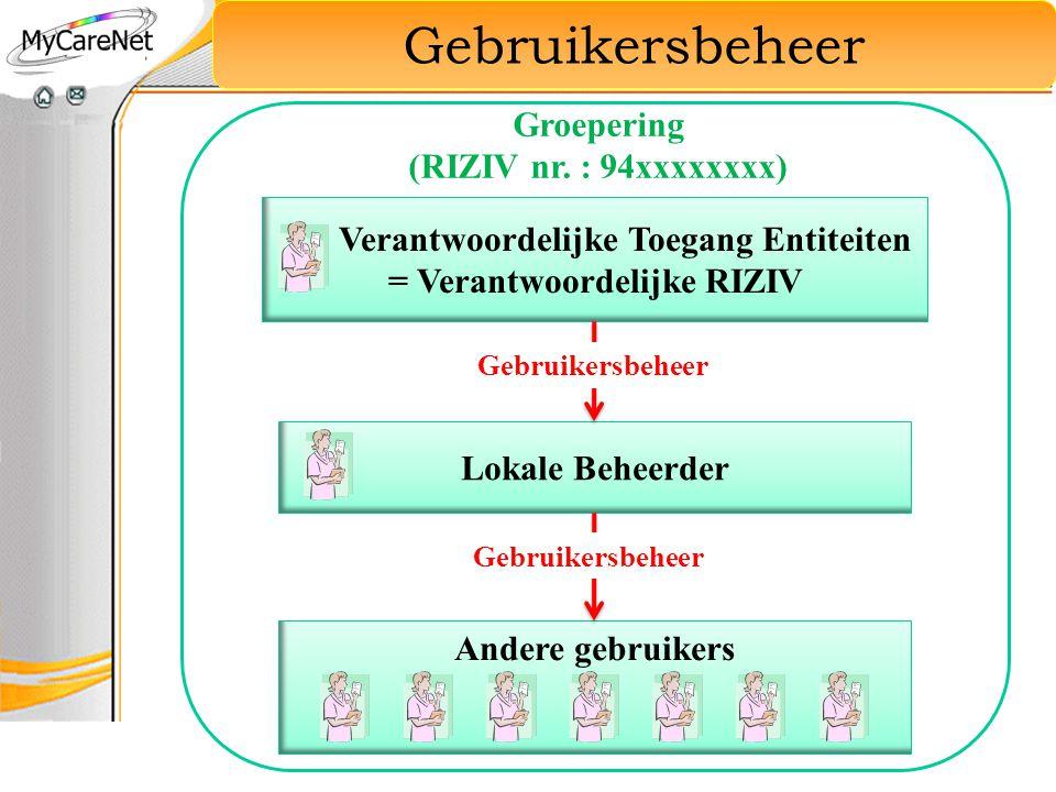 Gebruikersbeheer Verantwoordelijke Toegang Entiteiten = Verantwoordelijke RIZIV Lokale Beheerder Andere gebruikers Gebruikersbeheer Groepering (RIZIV