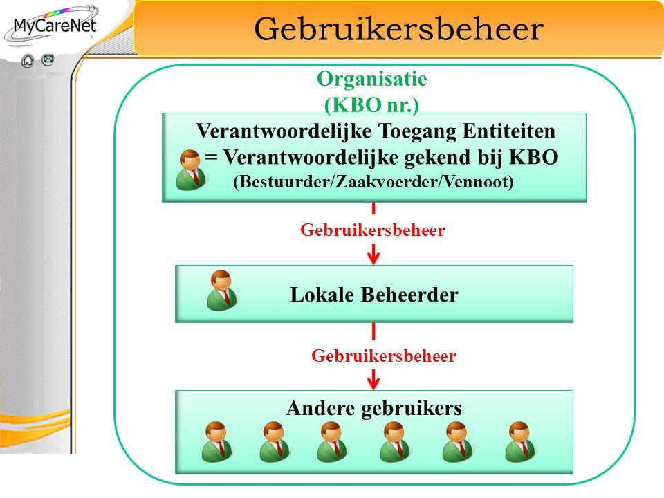 Gebruikersbeheer Verantwoordelijke Toegang Entiteiten = Verantwoordelijke gekend bij KBO (Bestuurder/Zaakvoerder/Vennoot) Organisatie (KBO nr.) Lokale