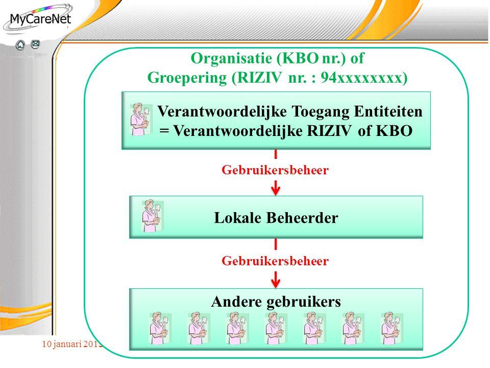 10 januari 2012MyCareNet Verpleegkundigen Verantwoordelijke Toegang Entiteiten = Verantwoordelijke RIZIV of KBO Lokale Beheerder Andere gebruikers Org