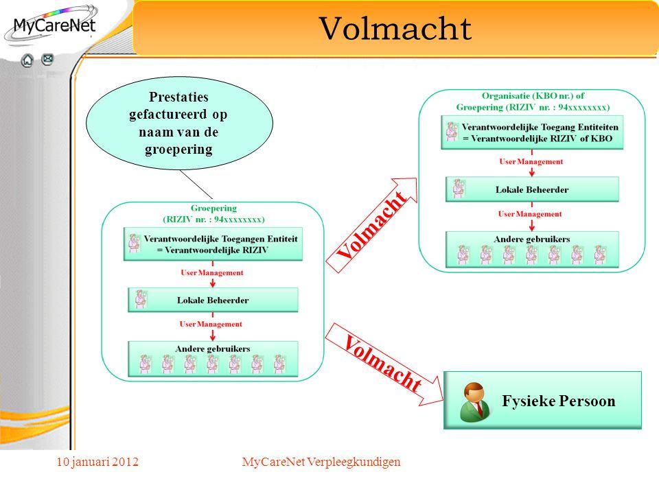 Fysieke Persoon Volmacht 10 januari 2012MyCareNet Verpleegkundigen Prestaties gefactureerd op naam van de groepering Volmacht