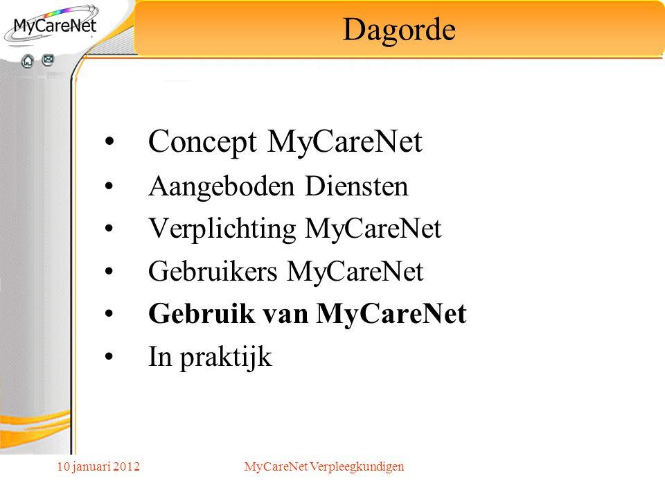 10 januari 2012 Concept MyCareNet Aangeboden Diensten Verplichting MyCareNet Gebruikers MyCareNet Gebruik van MyCareNet In praktijk Dagorde MyCareNet