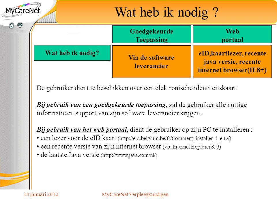 10 januari 2012 Wat heb ik nodig ? De gebruiker dient te beschikken over een elektronische identiteitskaart. Bij gebruik van een goedgekeurde toepassi
