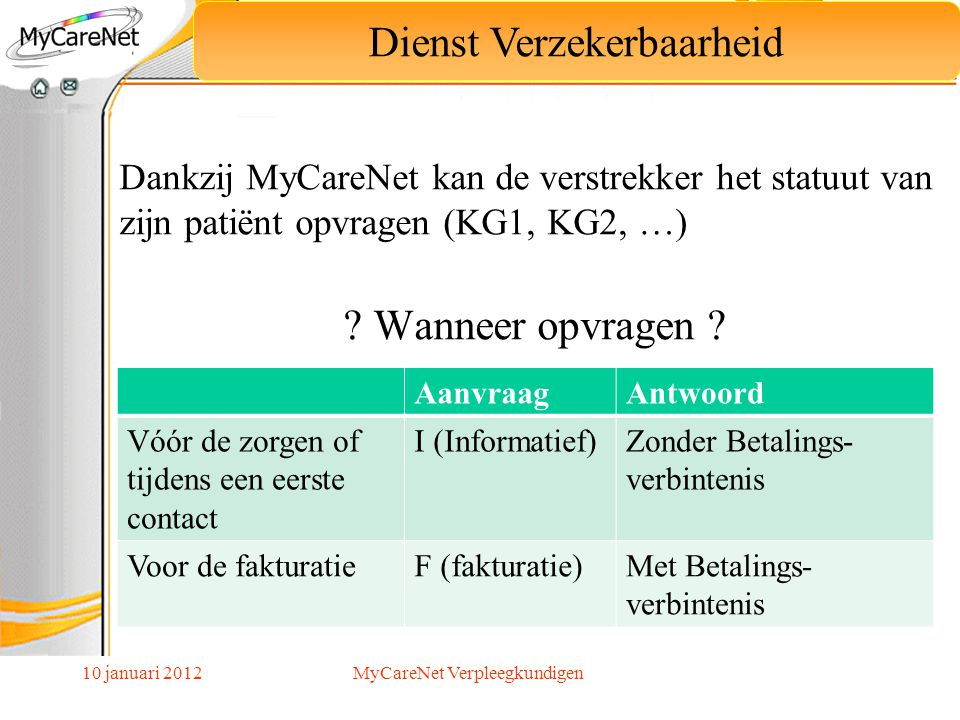 10 januari 2012 Dienst Verzekerbaarheid Dankzij MyCareNet kan de verstrekker het statuut van zijn patiënt opvragen (KG1, KG2, …) ? Wanneer opvragen ?