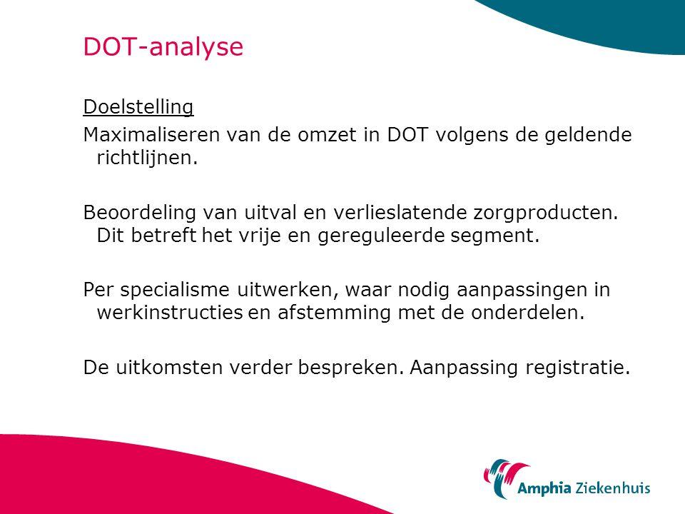 DOT-analyse Doelstelling Maximaliseren van de omzet in DOT volgens de geldende richtlijnen. Beoordeling van uitval en verlieslatende zorgproducten. Di