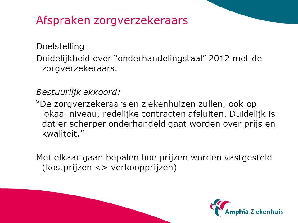 Afspraken zorgverzekeraars Doelstelling Duidelijkheid over onderhandelingstaal 2012 met de zorgverzekeraars.