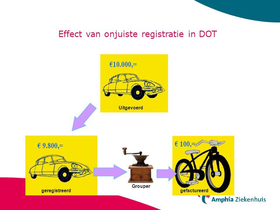 Effect van onjuiste registratie in DOT Uitgevoerd gefactureerdgeregistreerd Grouper