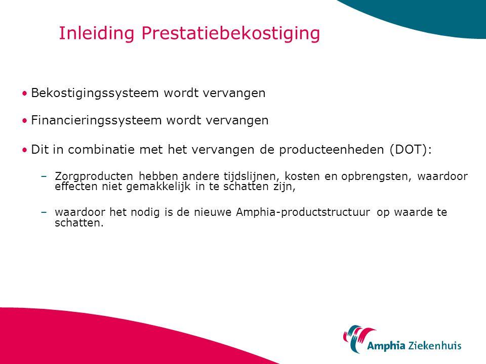 Inleiding Prestatiebekostiging Bekostigingssysteem wordt vervangen Financieringssysteem wordt vervangen Dit in combinatie met het vervangen de product